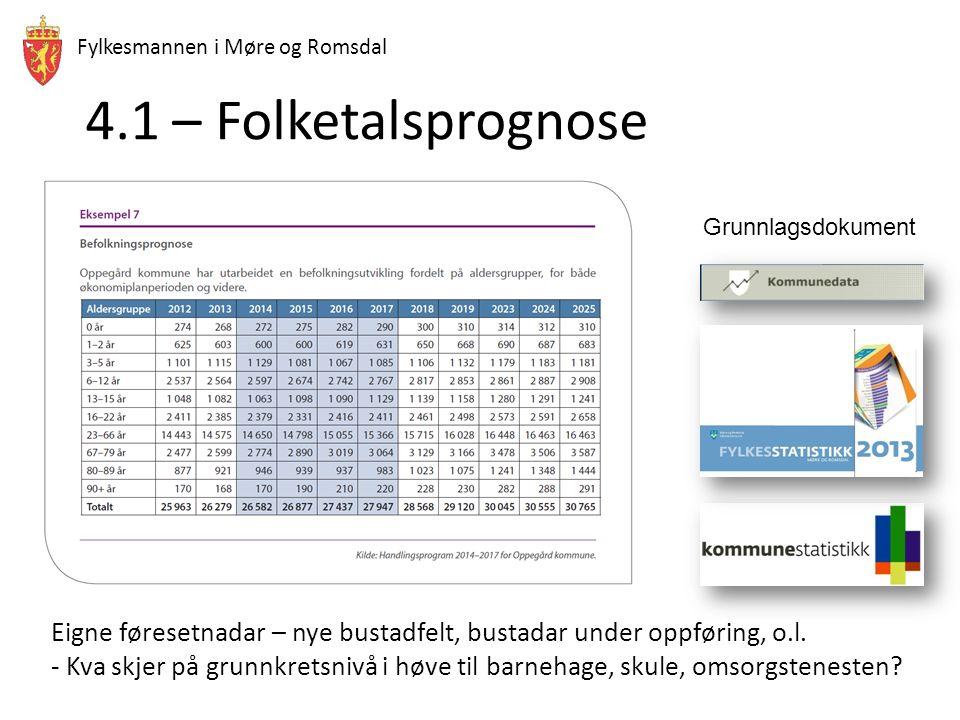 Fylkesmannen i Møre og Romsdal 4.1 – Folketalsprognose Grunnlagsdokument Eigne føresetnadar – nye bustadfelt, bustadar under oppføring, o.l.