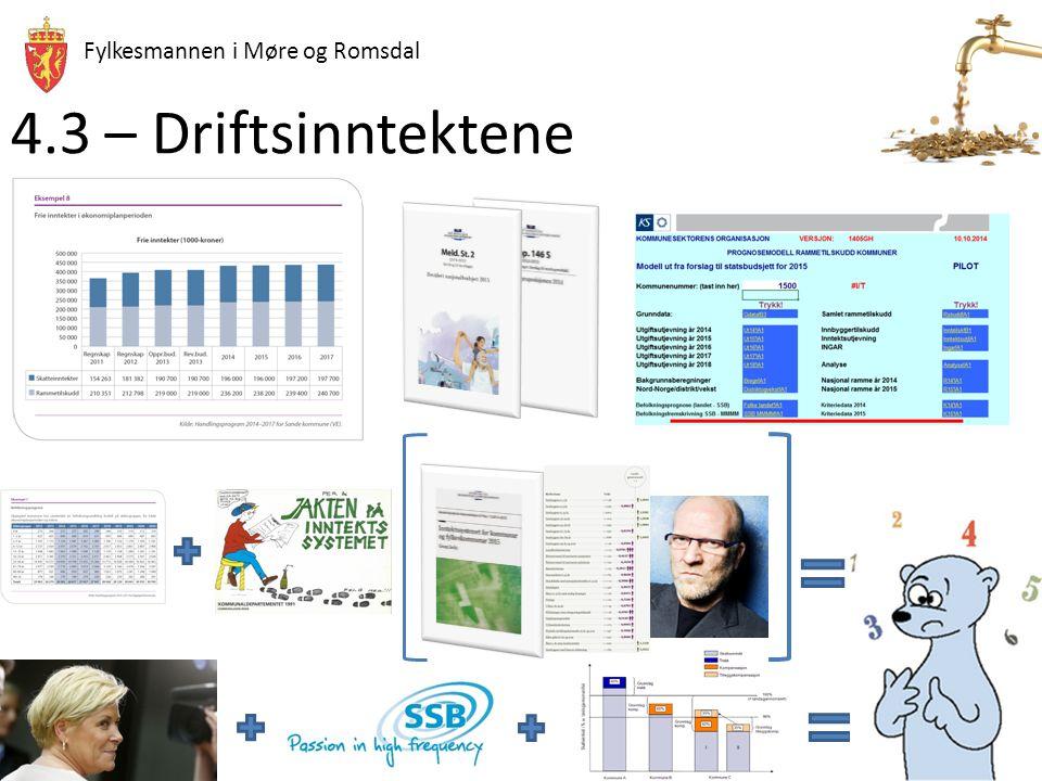 Fylkesmannen i Møre og Romsdal 4.3 – Driftsinntektene
