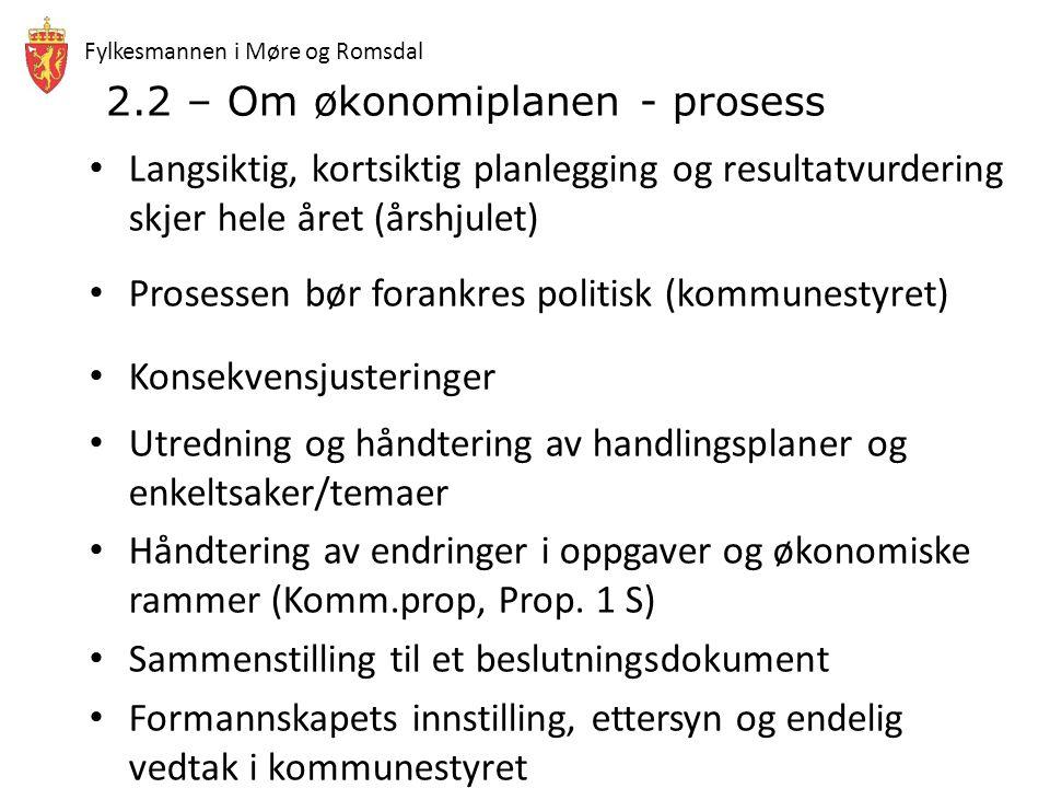 Fylkesmannen i Møre og Romsdal Langsiktig, kortsiktig planlegging og resultatvurdering skjer hele året (årshjulet) Prosessen bør forankres politisk (kommunestyret) Konsekvensjusteringer Utredning og håndtering av handlingsplaner og enkeltsaker/temaer Håndtering av endringer i oppgaver og økonomiske rammer (Komm.prop, Prop.