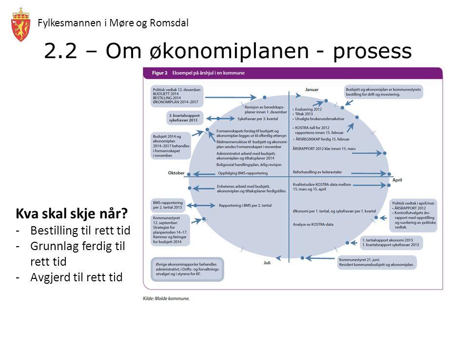 Fylkesmannen i Møre og Romsdal 4.5 – Investeringar og gjeld