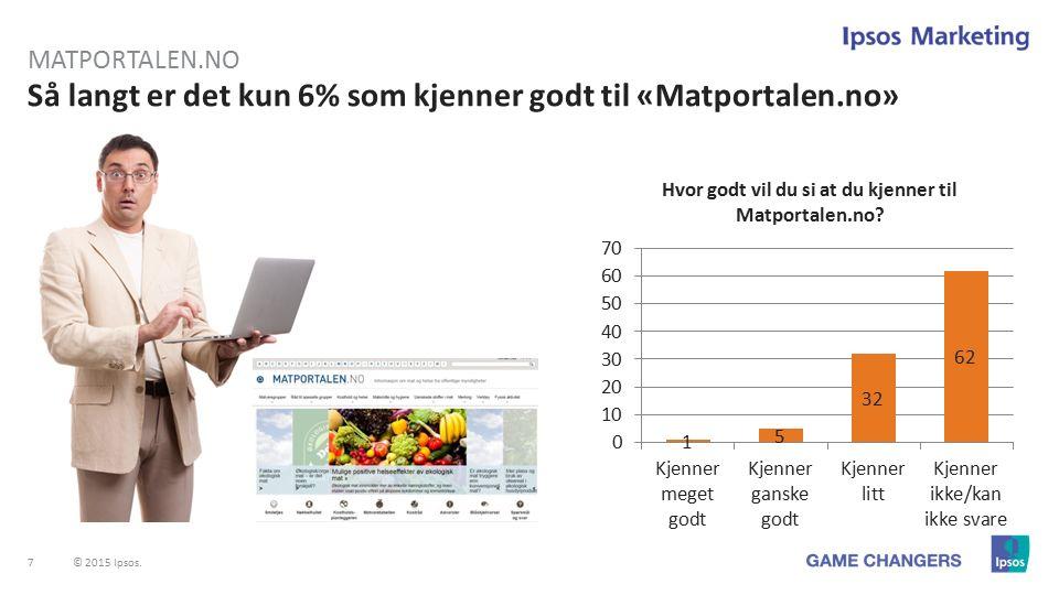 7 © 2015 Ipsos. Så langt er det kun 6% som kjenner godt til «Matportalen.no» MATPORTALEN.NO