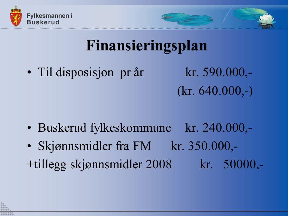 Finansieringsplan Til disposisjon pr år kr. 590.000,- (kr.