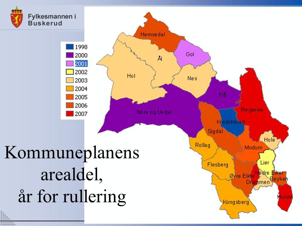 Kommuneplanens arealdel, år for rullering