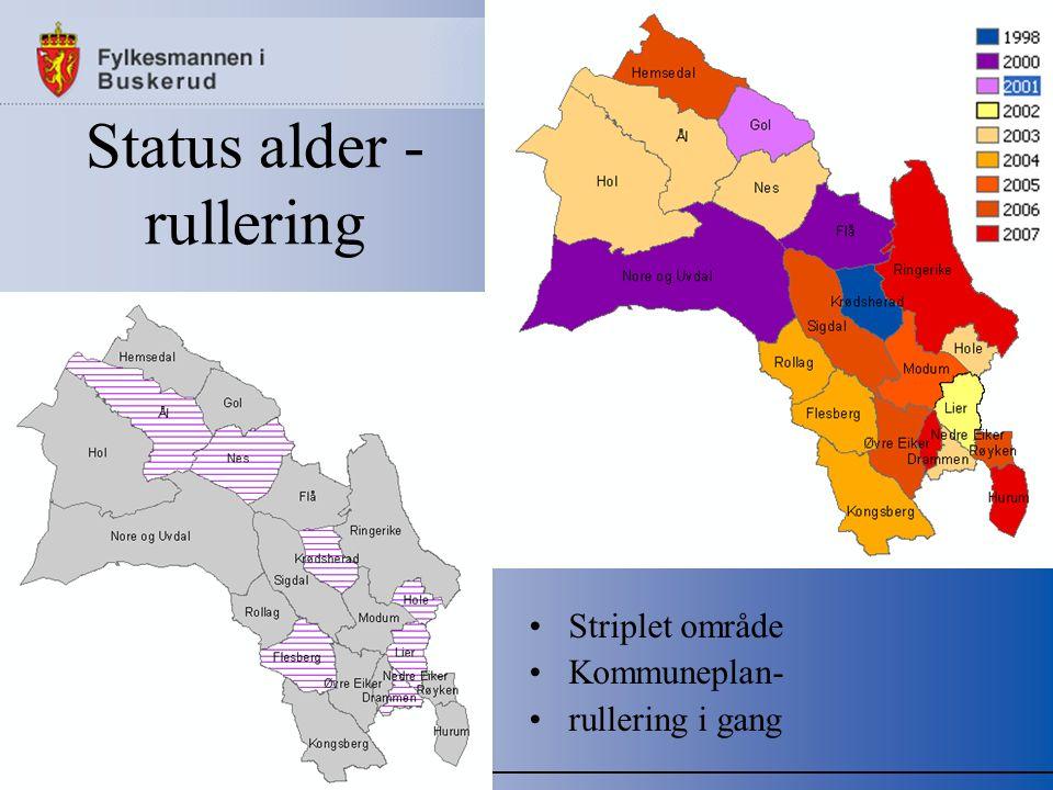 Status alder - rullering Striplet område Kommuneplan- rullering i gang