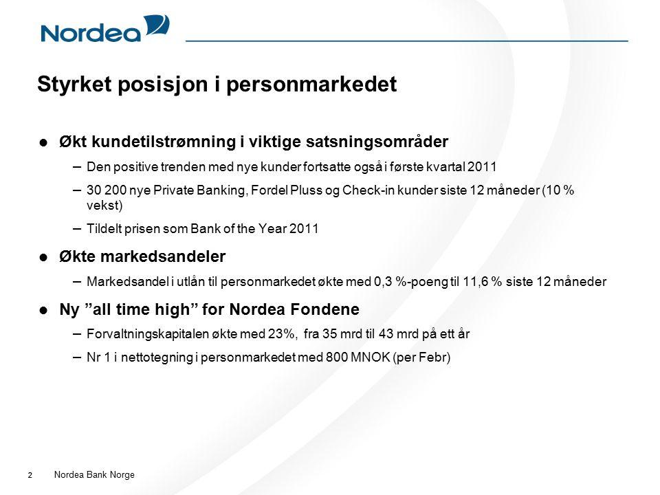 Nordea Bank Norge 22 Styrket posisjon i personmarkedet Økt kundetilstrømning i viktige satsningsområder – Den positive trenden med nye kunder fortsatte også i første kvartal 2011 – 30 200 nye Private Banking, Fordel Pluss og Check-in kunder siste 12 måneder (10 % vekst) – Tildelt prisen som Bank of the Year 2011 Økte markedsandeler – Markedsandel i utlån til personmarkedet økte med 0,3 %-poeng til 11,6 % siste 12 måneder Ny all time high for Nordea Fondene – Forvaltningskapitalen økte med 23%, fra 35 mrd til 43 mrd på ett år – Nr 1 i nettotegning i personmarkedet med 800 MNOK (per Febr)