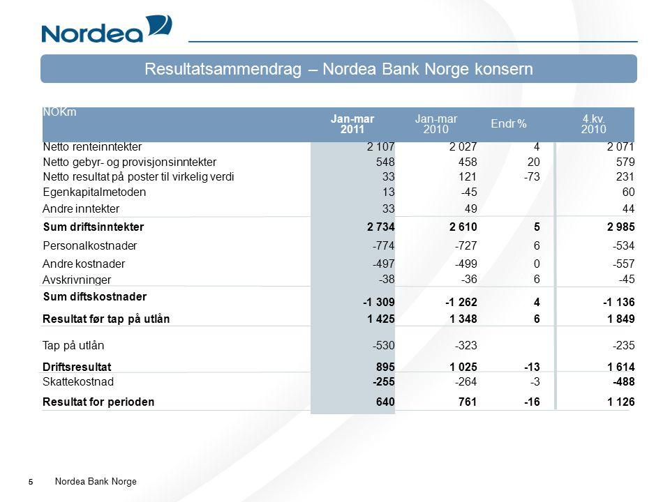 Nordea Bank Norge 55 NOKm Jan-mar 2011 Jan-mar 2010 Endr % 4.kv. 2010 Netto renteinntekter2 1072 02742 071 Netto gebyr- og provisjonsinntekter54845820
