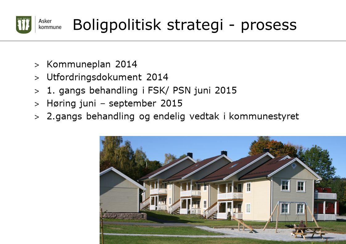 Boligpolitisk strategi - prosess > Kommuneplan 2014 > Utfordringsdokument 2014 > 1. gangs behandling i FSK/ PSN juni 2015 > Høring juni – september 20