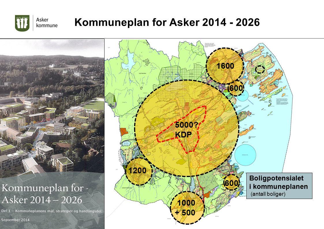 Boligpotensialet i kommuneplanen (antall boliger) 1200 600 1600 1000 + 500 5000? KDP Kommuneplan for Asker 2014 - 2026