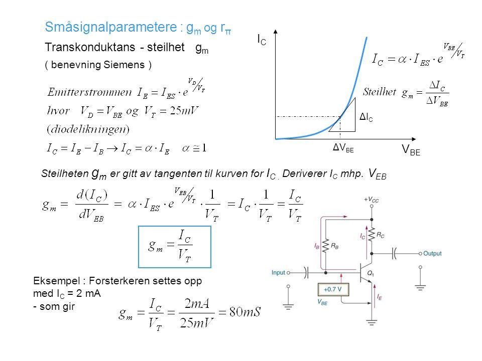 ΔICΔIC ΔV BE ICIC V BE Småsignalparametere : g m og r π Transkonduktans - steilhet g m ( benevning Siemens ) Steilheten g m er gitt av tangenten til kurven for I C.