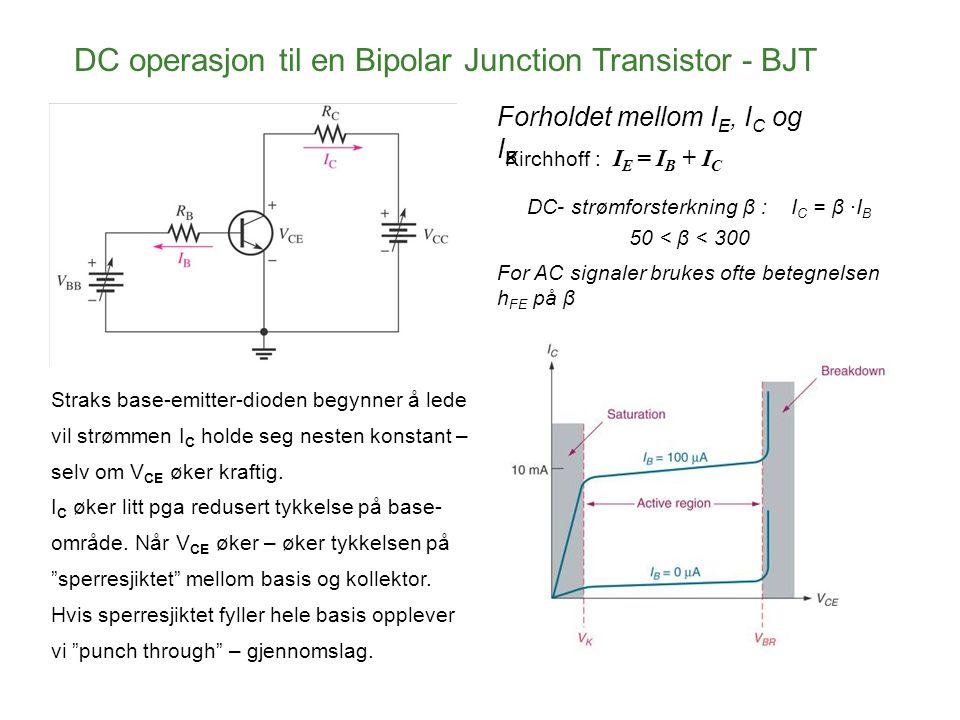 DC operasjon til en Bipolar Junction Transistor - BJT Forholdet mellom I E, I C og I B Kirchhoff : I E = I B + I C DC- strømforsterkning β : I C = β ·I B 50 < β < 300 For AC signaler brukes ofte betegnelsen h FE på β Straks base-emitter-dioden begynner å lede vil strømmen I C holde seg nesten konstant – selv om V CE øker kraftig.