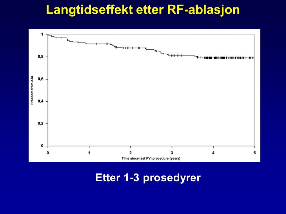 Etter 1-3 prosedyrer Langtidseffekt etter RF-ablasjon