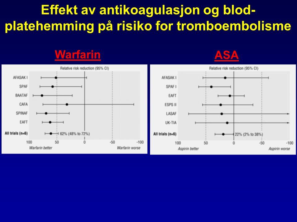 Effekt av antikoagulasjon og blod- platehemming på risiko for tromboembolisme Warfarin ASA