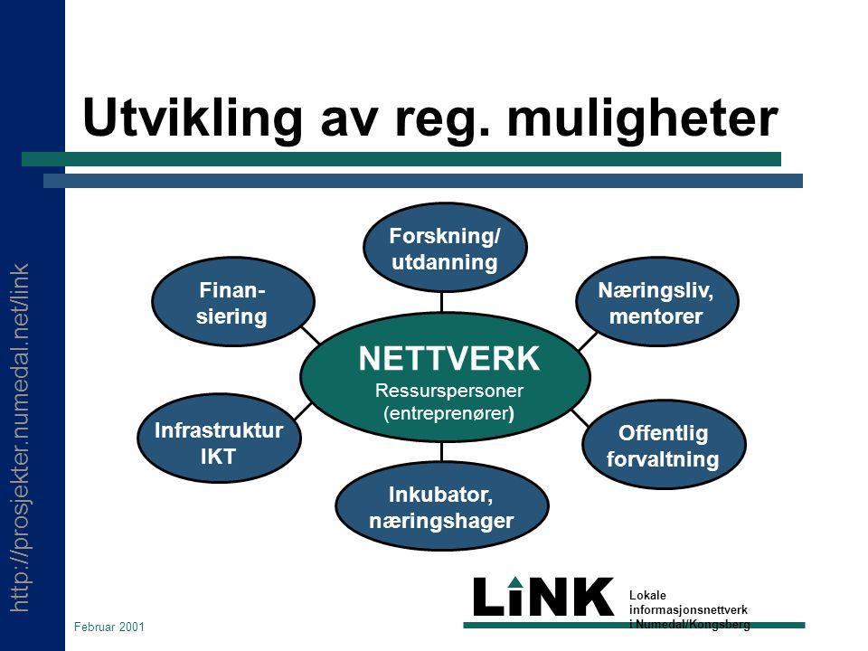 http://prosjekter.numedal.net/link LINK Lokale informasjonsnettverk i Numedal/Kongsberg Februar 2001 Utvikling av reg.