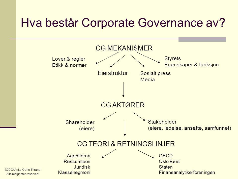 @2003 Anita Krohn Thrane. Alle rettigheter reservert Hva består Corporate Governance av? CG MEKANISMER Lover & regler Etikk & normer Eierstruktur Sosi