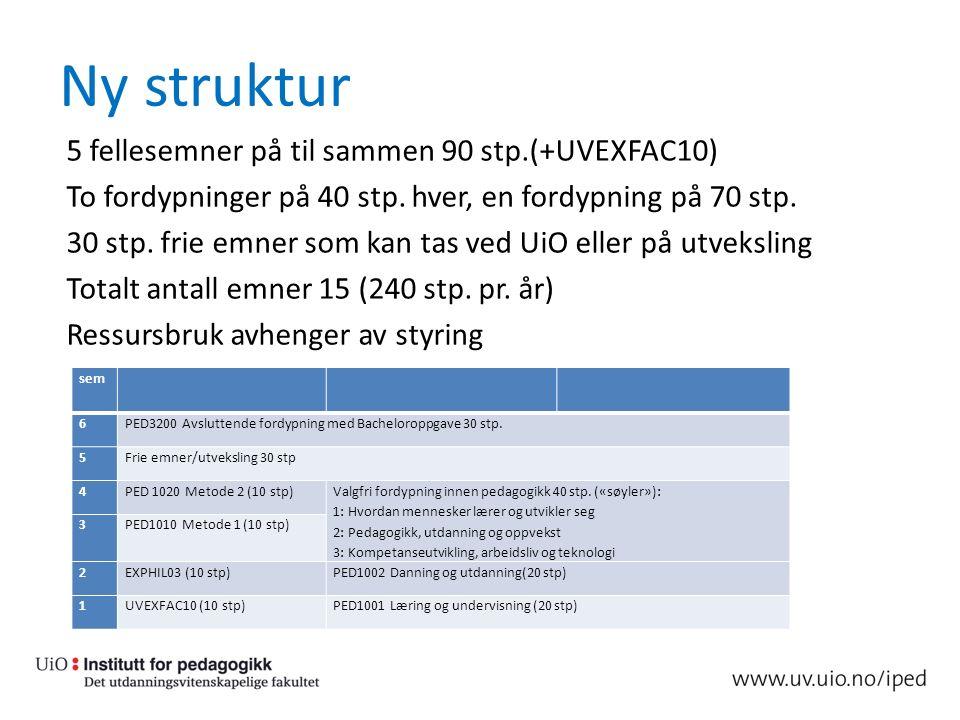 Ny struktur 5 fellesemner på til sammen 90 stp.(+UVEXFAC10) To fordypninger på 40 stp.