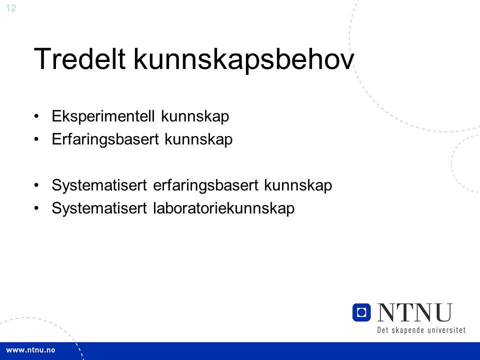 12 Tredelt kunnskapsbehov Eksperimentell kunnskap Erfaringsbasert kunnskap Systematisert erfaringsbasert kunnskap Systematisert laboratoriekunnskap