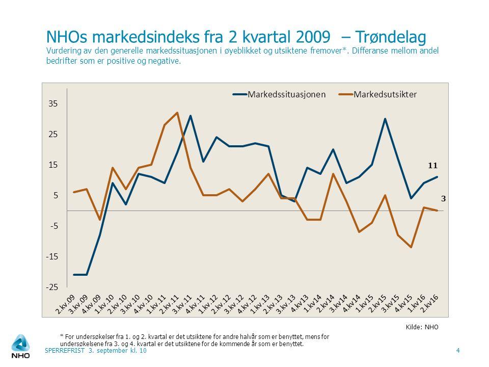 NHOs markedsindeks fra 2 kvartal 2009 – Trøndelag Vurdering av den generelle markedssituasjonen i øyeblikket og utsiktene fremover*.