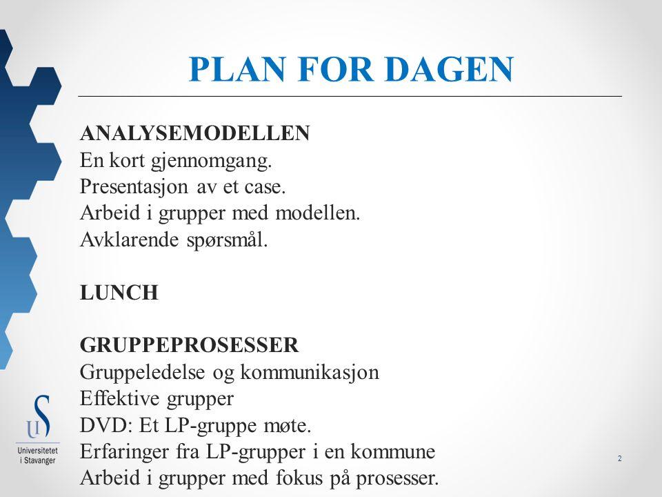 2 PLAN FOR DAGEN ANALYSEMODELLEN En kort gjennomgang.