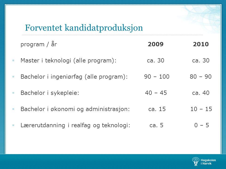 Forventet kandidatproduksjon program / år20092010  Master i teknologi (alle program): ca. 30 ca. 30  Bachelor i ingeniørfag (alle program): 90 – 100