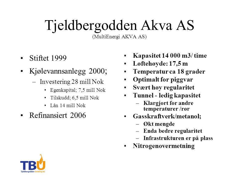 Tjeldbergodden Akva AS (MultiEnergi AKVA AS) Stiftet 1999 Kjølevannsanlegg 2000 ; –Investering 28 mill Nok Egenkapital; 7,5 mill Nok Tilskudd; 6,5 mill Nok Lån 14 mill Nok Refinansiert 2006 Kapasitet 14 000 m3/ time Løftehøyde: 17,5 m Temperatur ca 18 grader Optimalt for piggvar Svært høy regularitet Tunnel - ledig kapasitet –Klargjort for andre temperaturer /rør Gasskraftverk/metanol; –Økt mengde –Enda bedre regularitet –Infrastrukturen er på plass Nitrogenovermetning