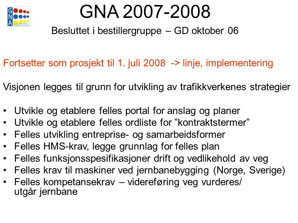 GNA 2007-2008 Besluttet i bestillergruppe – GD oktober 06 Fortsetter som prosjekt til 1.