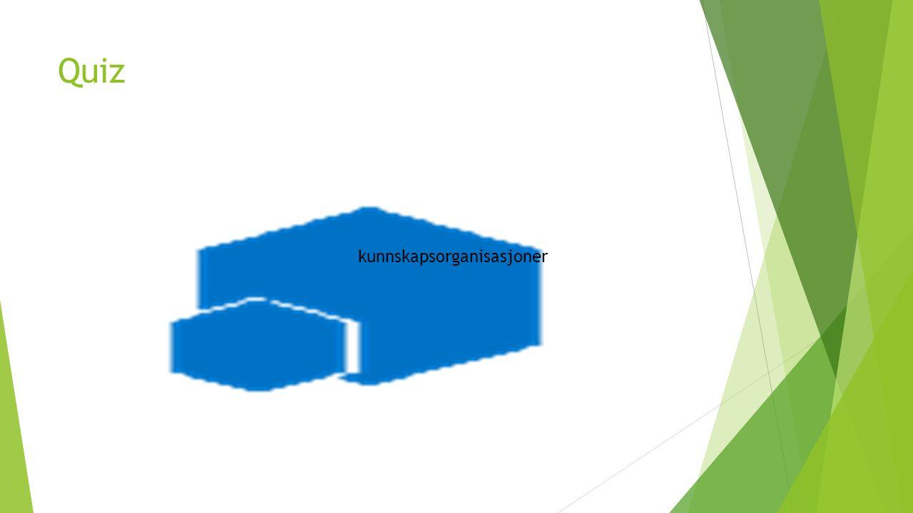 Quiz kunnskapsorganisasjoner