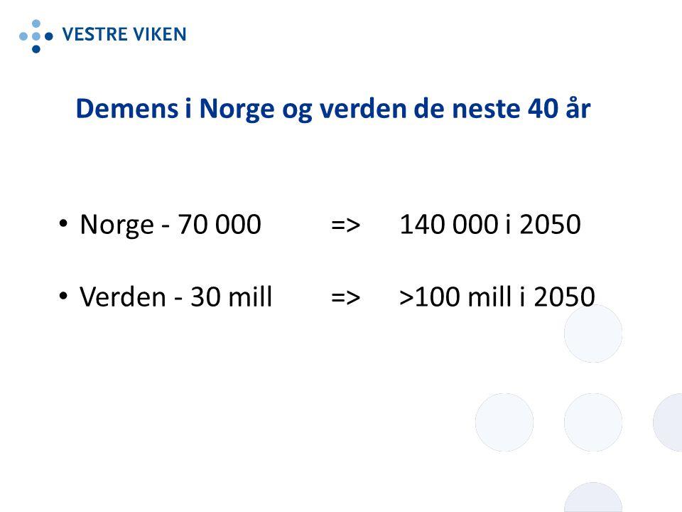 Demens i Norge og verden de neste 40 år Norge - 70 000=> 140 000 i 2050 Verden - 30 mill=> >100 mill i 2050