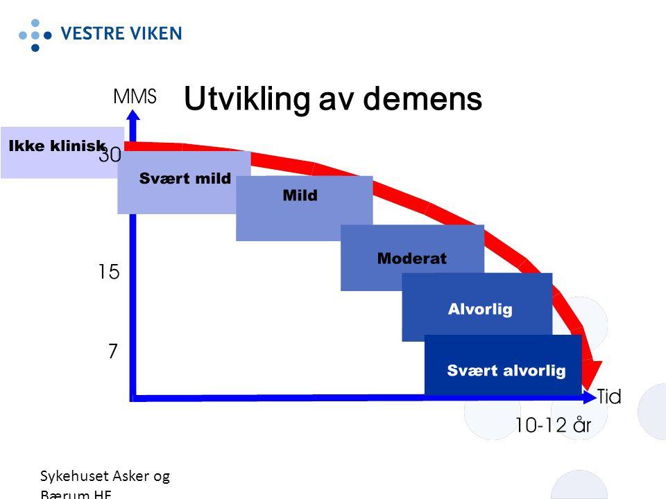 Sykehuset Asker og Bærum HF 27 Utvikling av demens