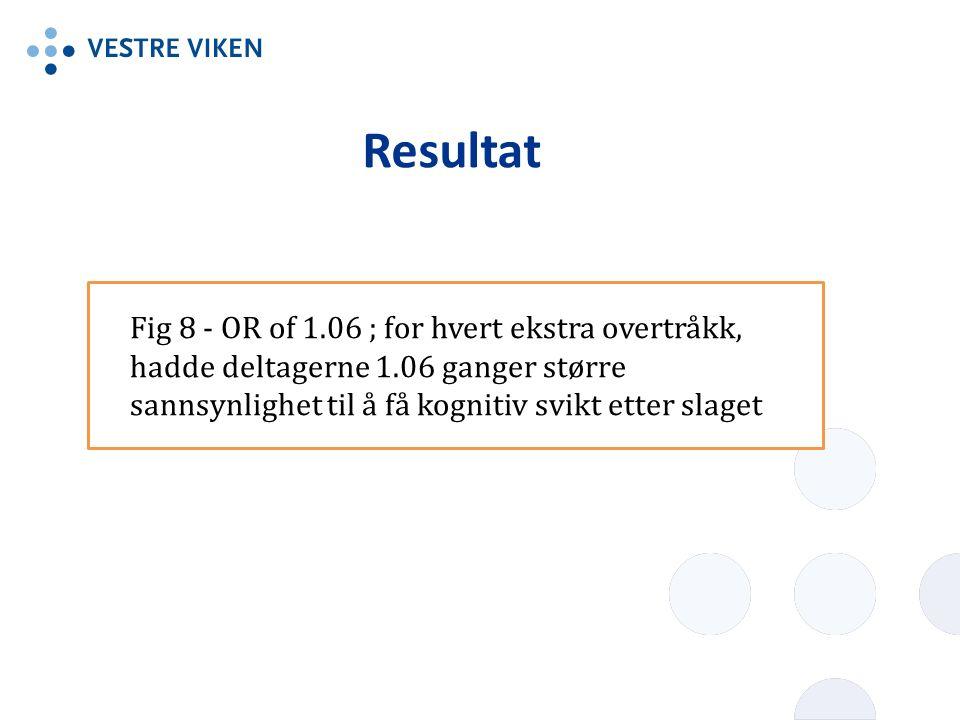 Resultat Fig 8 - OR of 1.06 ; for hvert ekstra overtråkk, hadde deltagerne 1.06 ganger større sannsynlighet til å få kognitiv svikt etter slaget