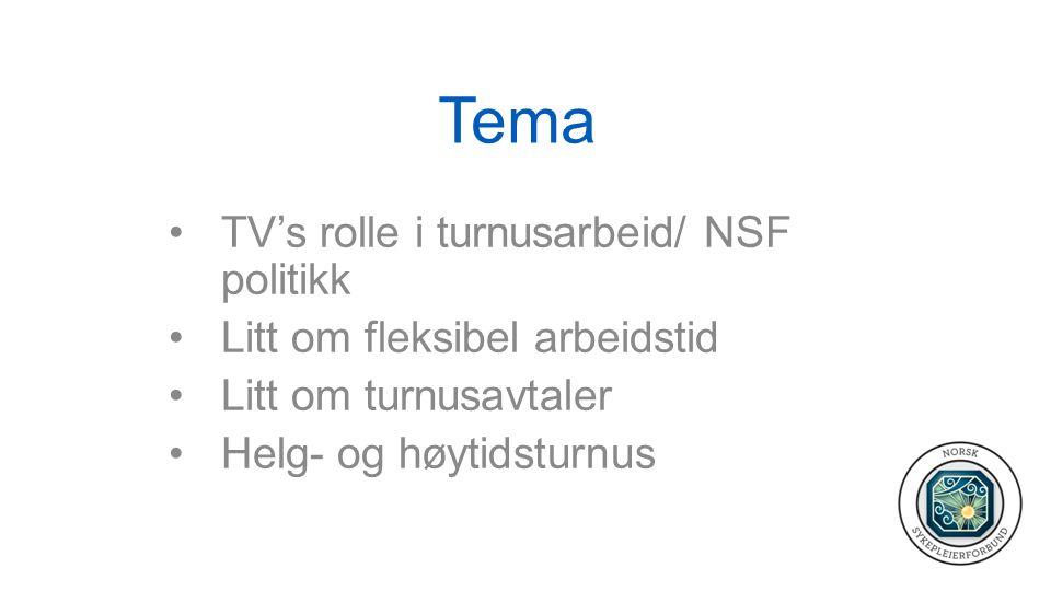 Tema TV's rolle i turnusarbeid/ NSF politikk Litt om fleksibel arbeidstid Litt om turnusavtaler Helg- og høytidsturnus