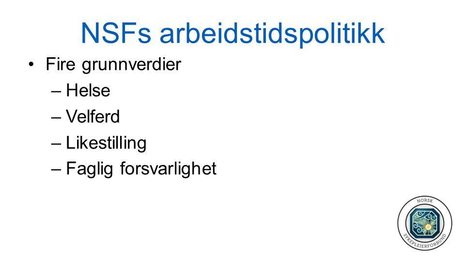NSFs arbeidstidspolitikk Fire grunnverdier –Helse –Velferd –Likestilling –Faglig forsvarlighet