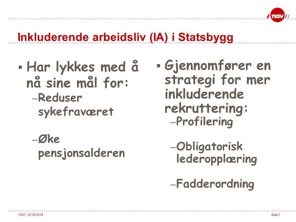 NAV, 26.09.2016Side 3 Inkluderende arbeidsliv (IA) i Statsbygg  Har lykkes med å nå sine mål for: – Reduser sykefraværet – Øke pensjonsalderen  Gjen