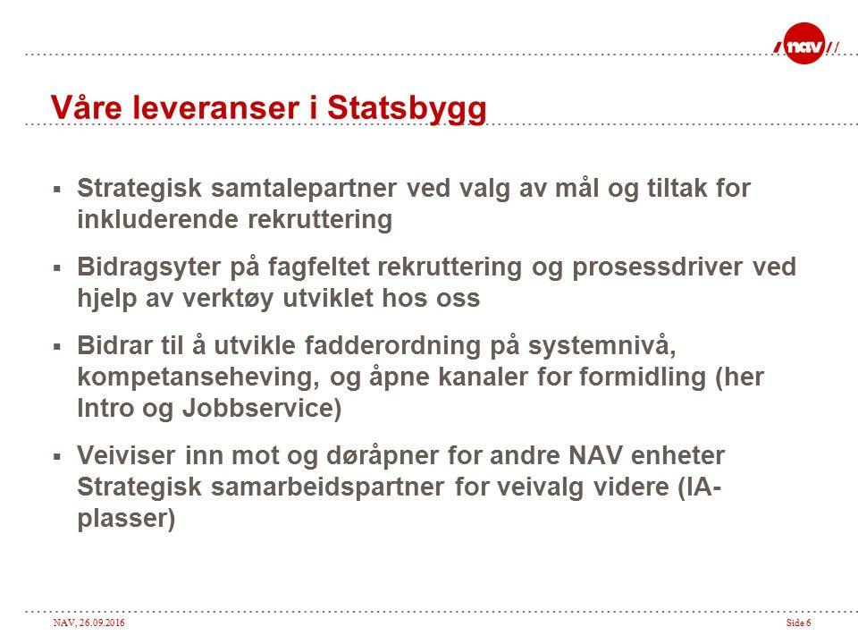 NAV, 26.09.2016Side 6 Våre leveranser i Statsbygg  Strategisk samtalepartner ved valg av mål og tiltak for inkluderende rekruttering  Bidragsyter på