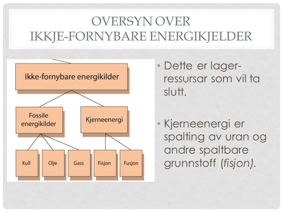 OVERSYN OVER FORNYBARE ENERGIKJELDER Jordvarme utnyttar at temperaturen aukar nedover i jordskorpa.