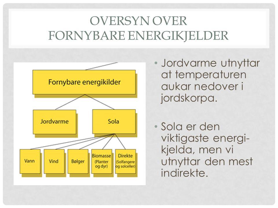 Å FANGE CO 2