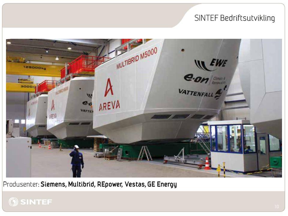 10 Produsenter: Siemens, Multibrid, REpower, Vestas, GE Energy