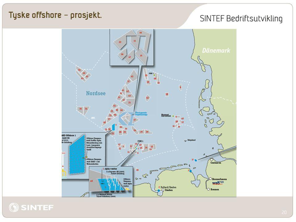 20 Tyske offshore – prosjekt.