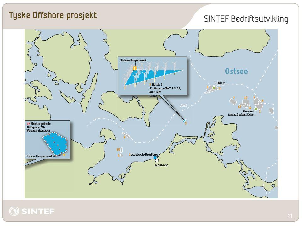 21 Tyske Offshore prosjekt