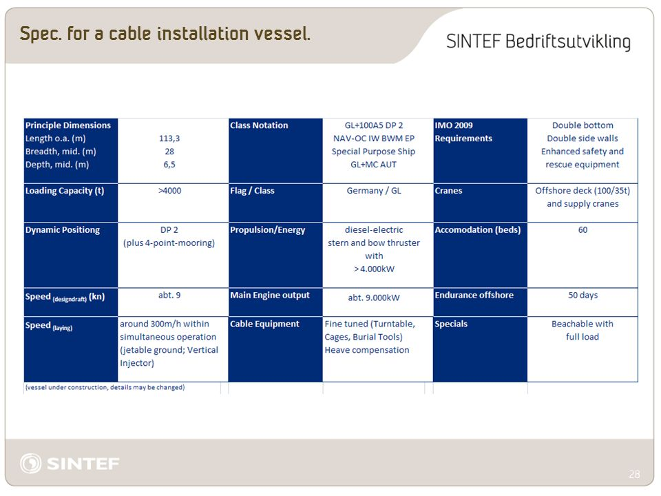 Spec. for a cable installation vessel. 28