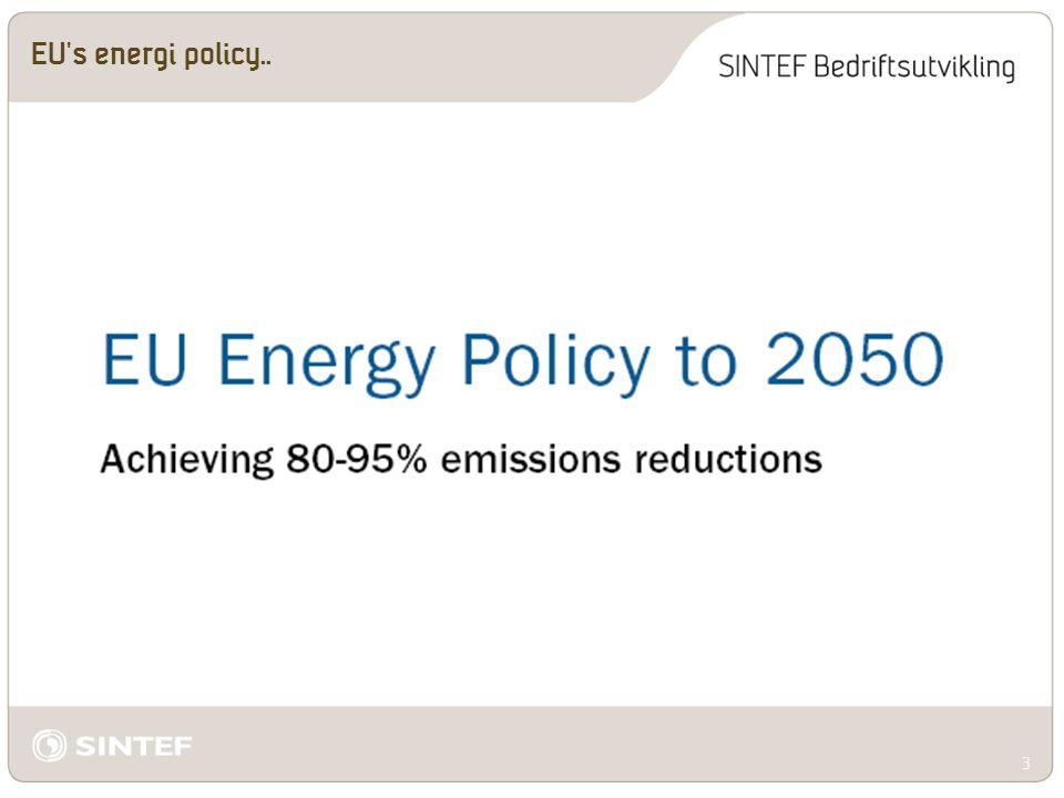 EU's energi policy.. 3