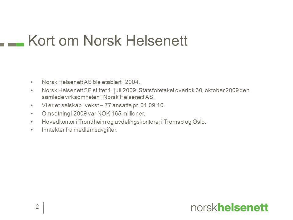 Kort om Norsk Helsenett Norsk Helsenett AS ble etablert i 2004.