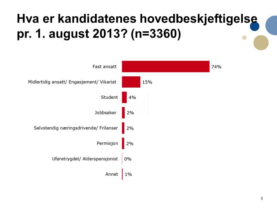 5 Hva er kandidatenes hovedbeskjeftigelse pr. 1. august 2013 (n=3360)