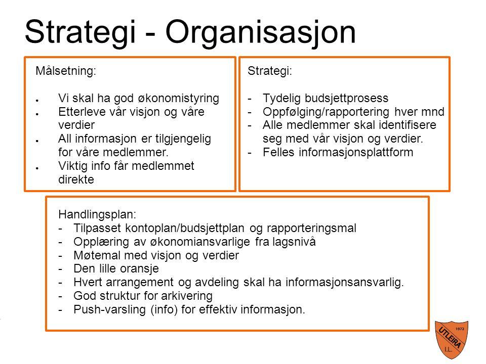Strategi - Organisasjon Målsetning: ● Vi skal ha god økonomistyring ● Etterleve vår visjon og våre verdier ● All informasjon er tilgjengelig for våre medlemmer.