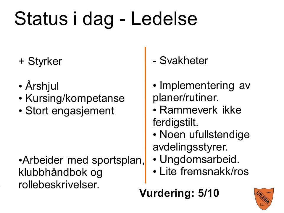 Status i dag - Ledelse + Styrker Årshjul Kursing/kompetanse Stort engasjement Arbeider med sportsplan, klubbhåndbok og rollebeskrivelser.