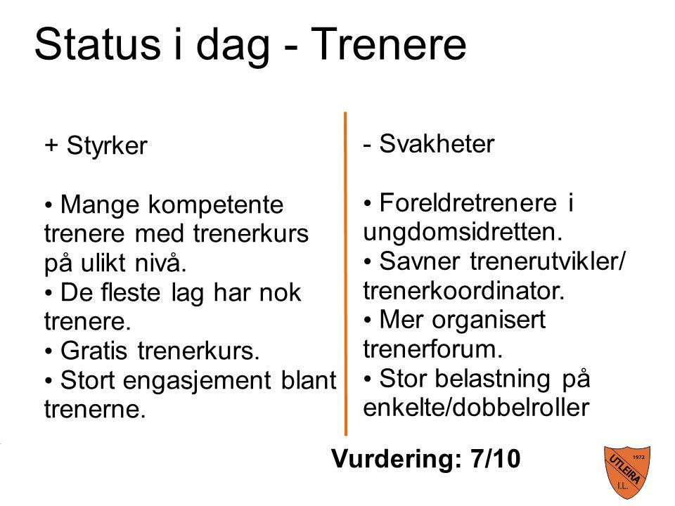 Status i dag - Trenere + Styrker Mange kompetente trenere med trenerkurs på ulikt nivå.