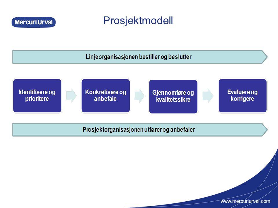 www.mercuriurval.com Prosjektmodell