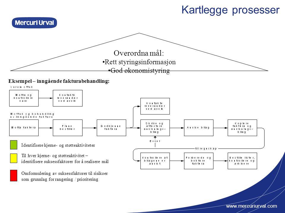 www.mercuriurval.com Kartlegge prosesser Overordna mål: Rett styringsinformasjon God økonomistyring Eksempel – inngående fakturabehandling: Til hver k
