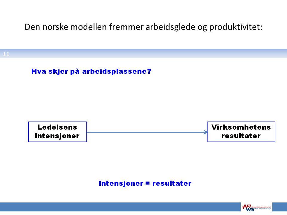 11 Den norske modellen fremmer arbeidsglede og produktivitet: