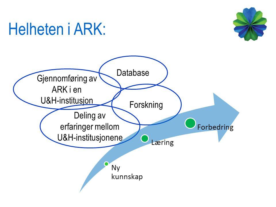 Database Gjennomføring av ARK i en U&H-institusjon Deling av erfaringer mellom U&H-institusjonene Forskning Ny kunnskap Læring Forbedring Helheten i ARK:
