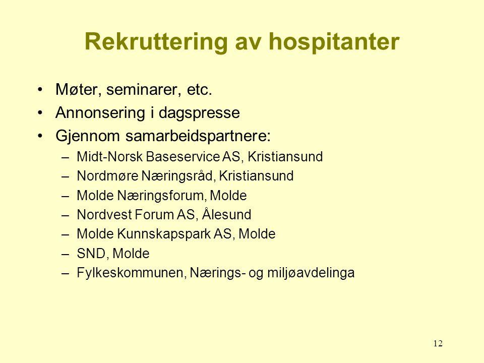 12 Rekruttering av hospitanter Møter, seminarer, etc.